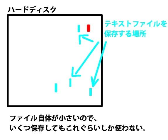 20140915_00Create3D0760